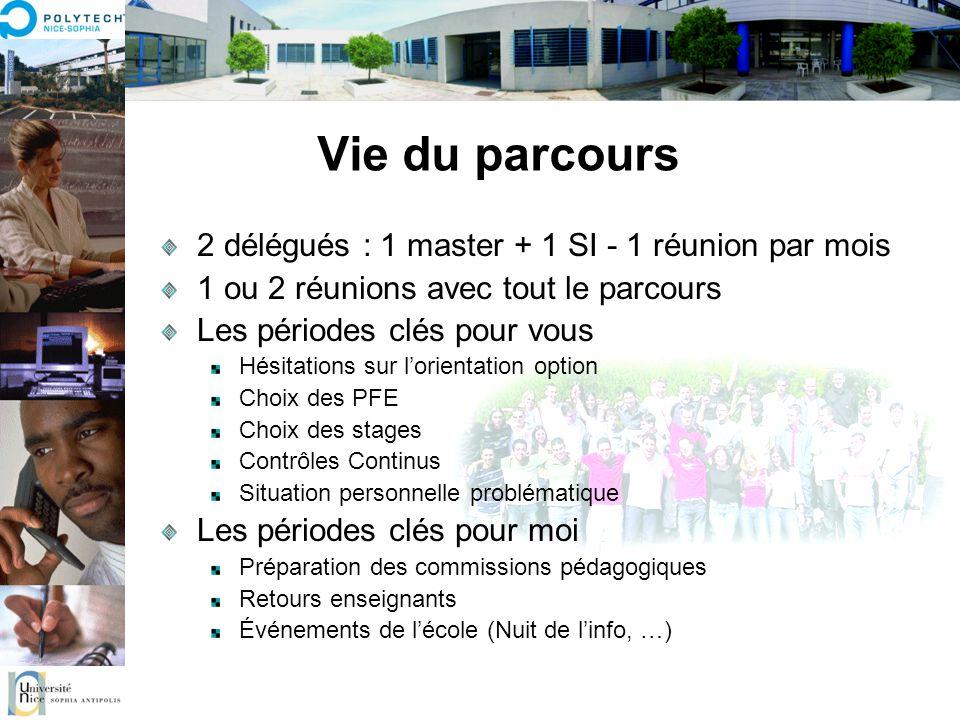 Vie du parcours 2 délégués : 1 master + 1 SI - 1 réunion par mois