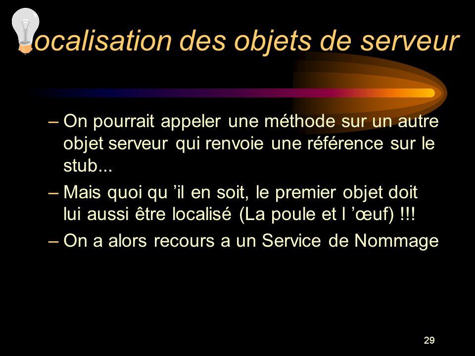 Localisation des objets de serveur