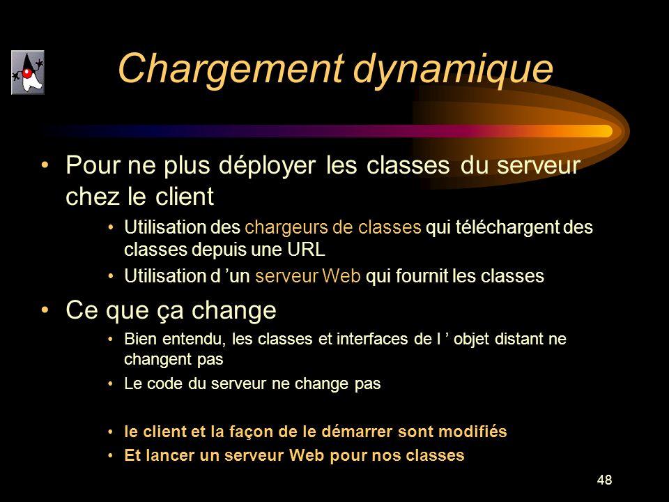 Chargement dynamique Pour ne plus déployer les classes du serveur chez le client.