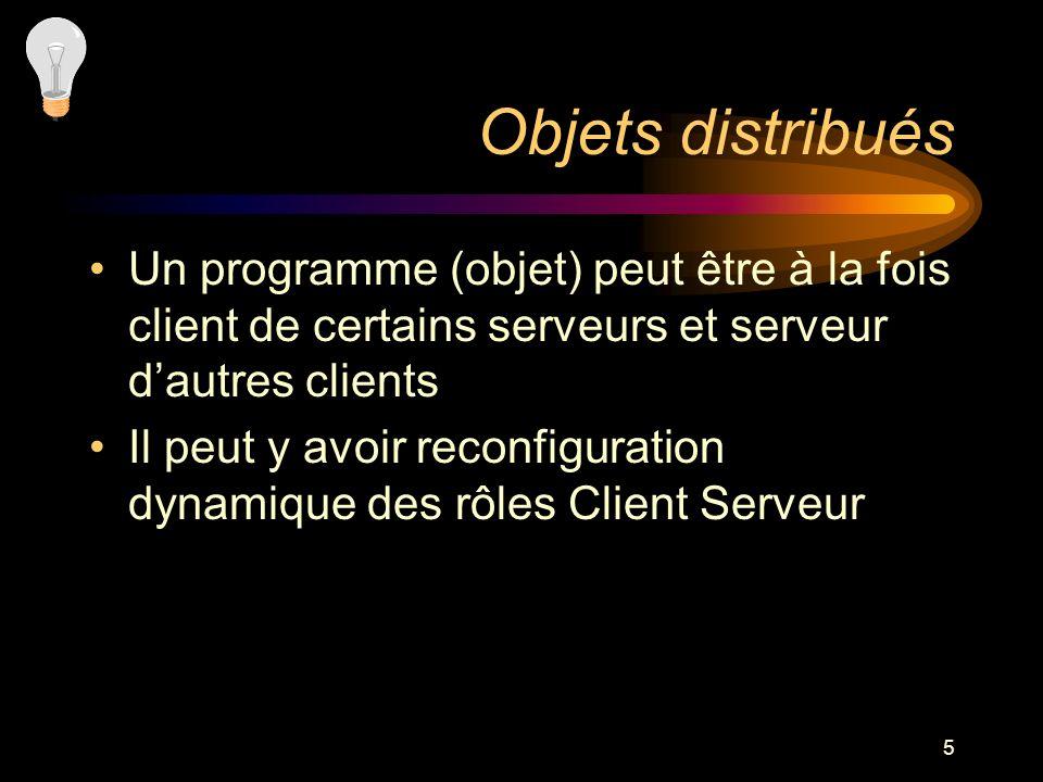 Objets distribués Un programme (objet) peut être à la fois client de certains serveurs et serveur d'autres clients.