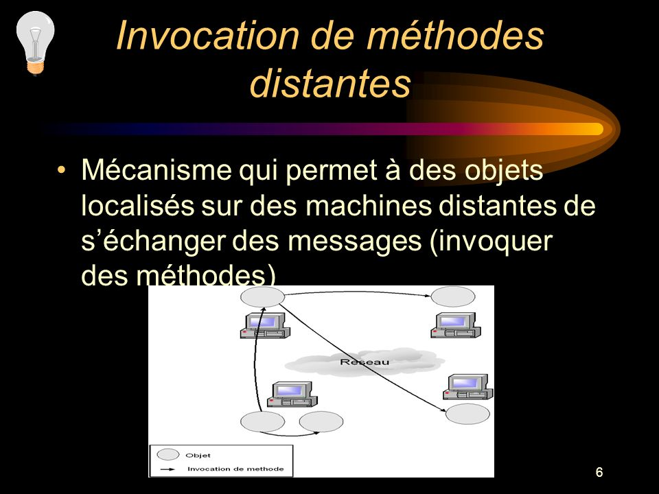 Invocation de méthodes distantes