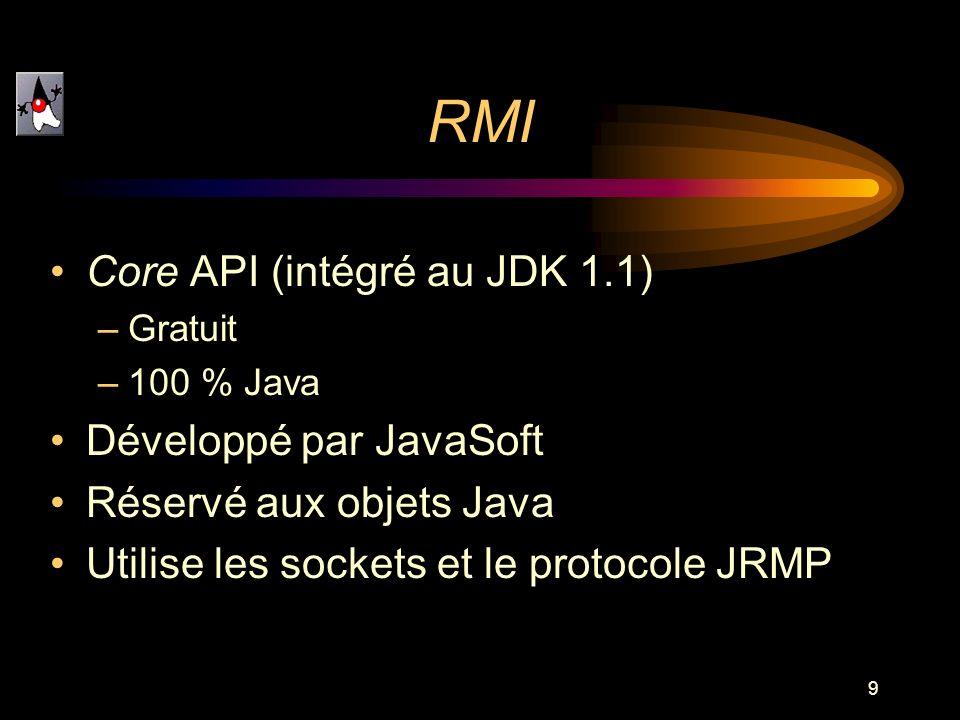 RMI Core API (intégré au JDK 1.1) Développé par JavaSoft