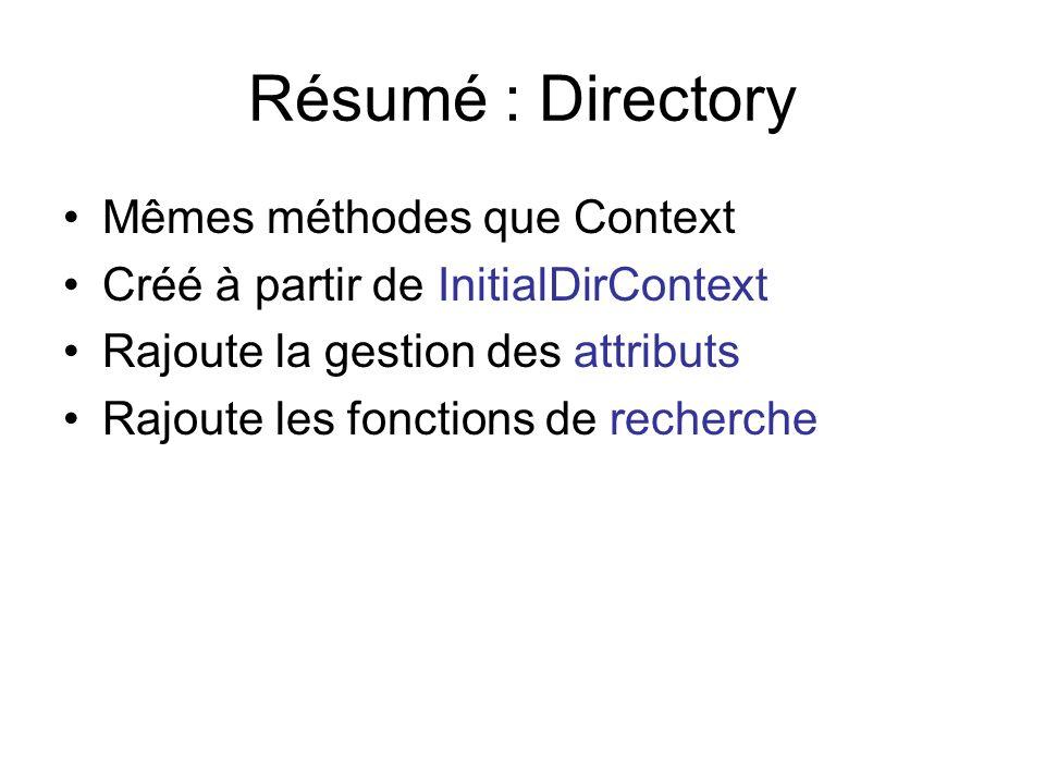 Résumé : Directory Mêmes méthodes que Context