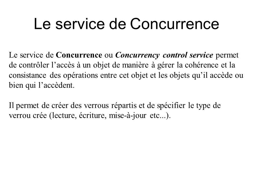 Le service de Concurrence