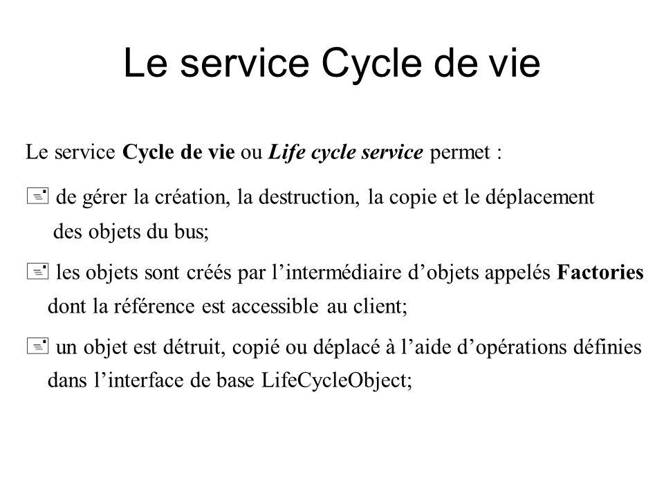 Le service Cycle de vie Le service Cycle de vie ou Life cycle service permet : de gérer la création, la destruction, la copie et le déplacement.