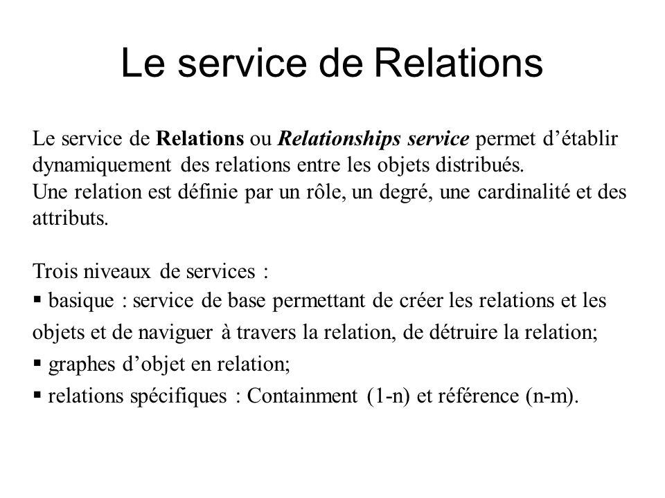 Le service de Relations