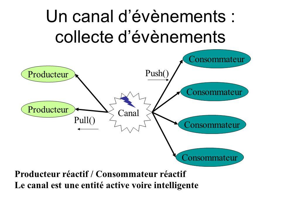 Un canal d'évènements : collecte d'évènements