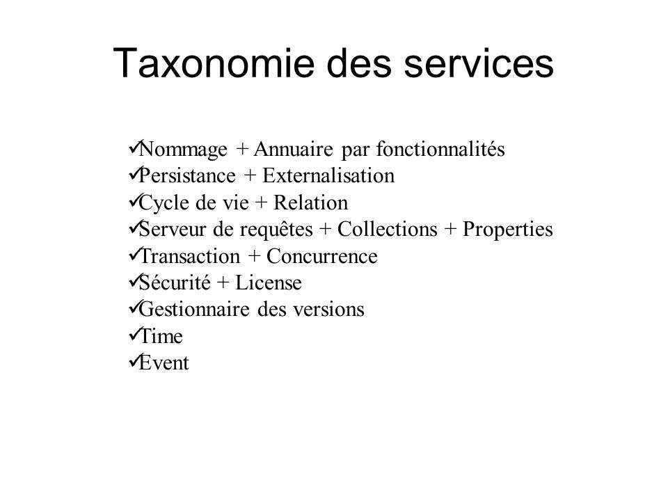 Taxonomie des services