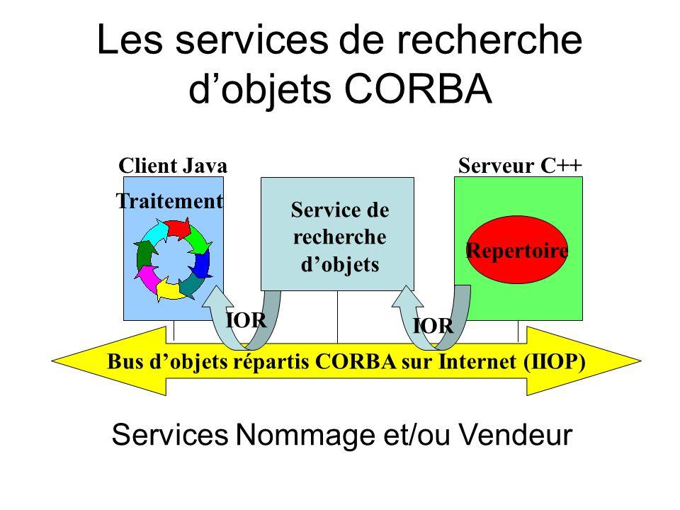 Les services de recherche d'objets CORBA