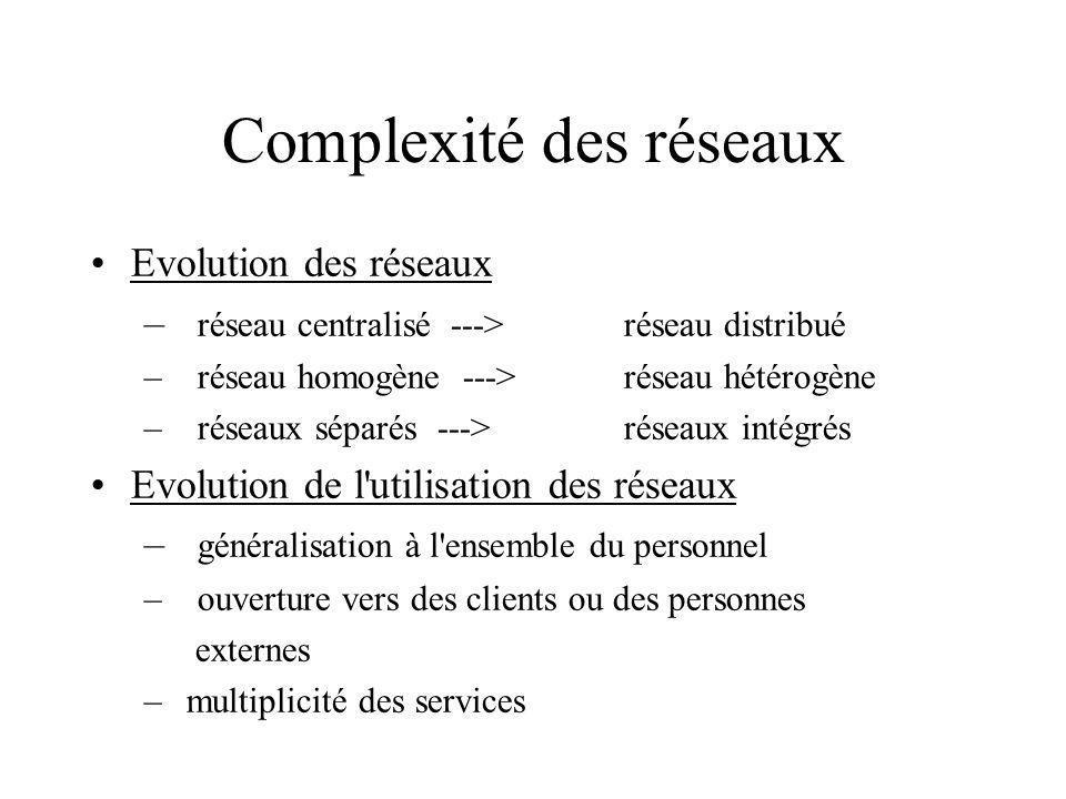 Complexité des réseaux