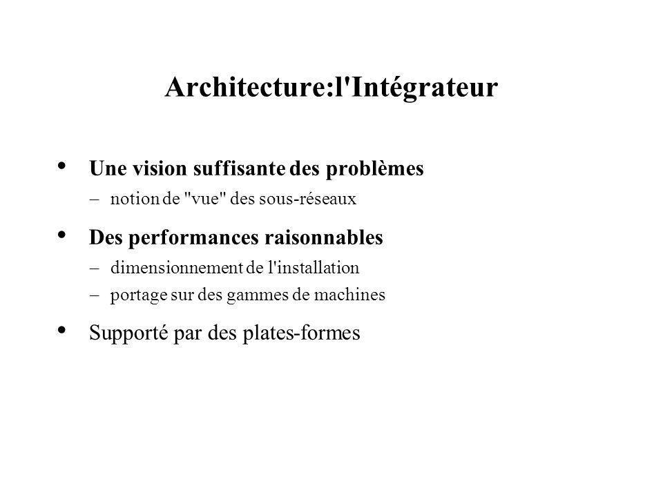 Architecture:l Intégrateur