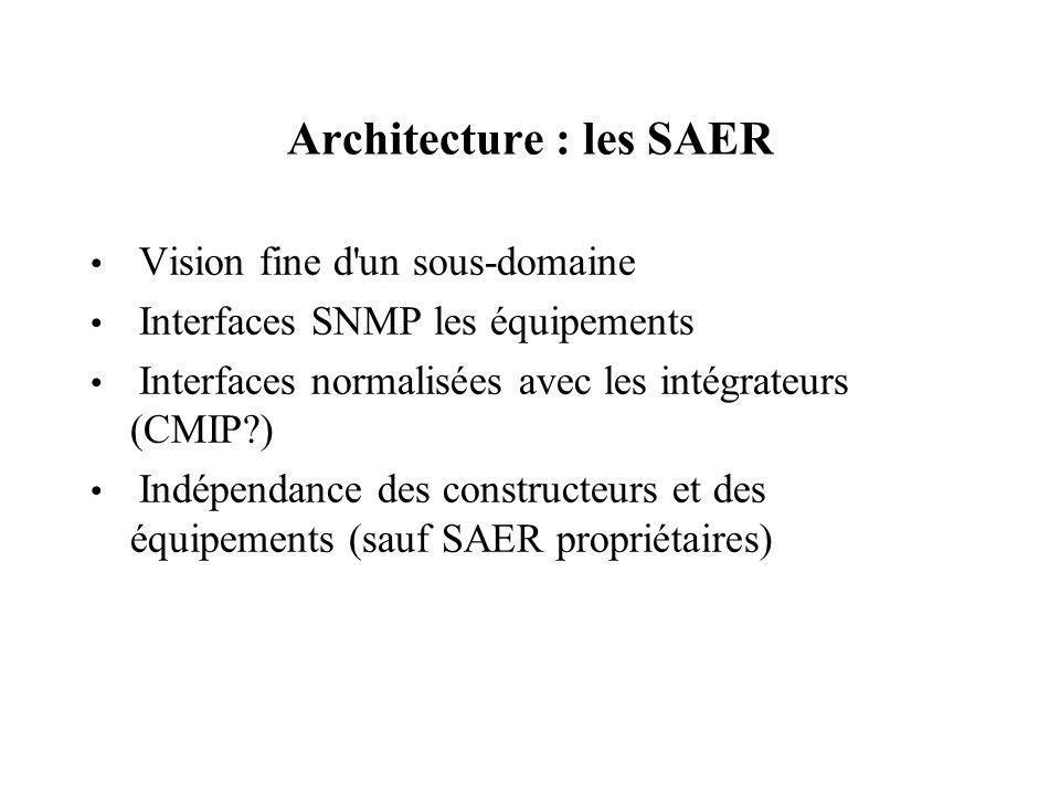 Architecture : les SAER