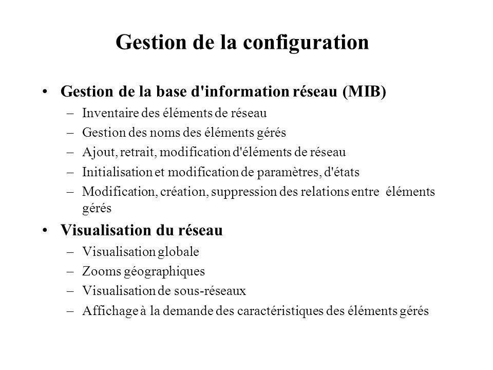 Gestion de la configuration