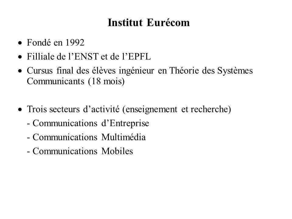 Institut Eurécom  Fondé en 1992  Filliale de l'ENST et de l'EPFL