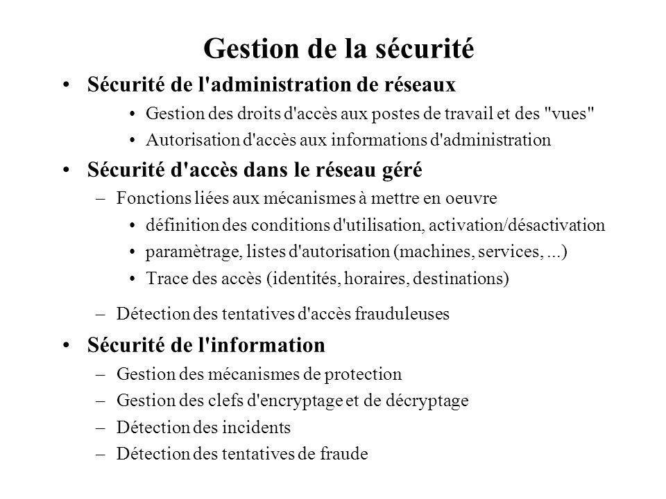 Gestion de la sécurité Sécurité de l administration de réseaux