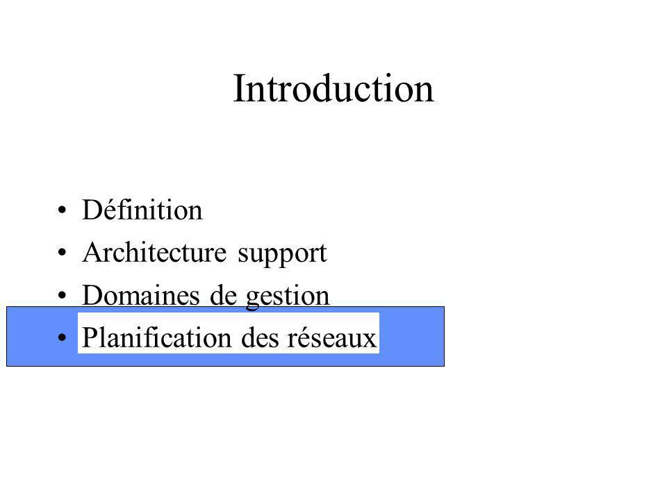 Introduction Définition Architecture support Domaines de gestion