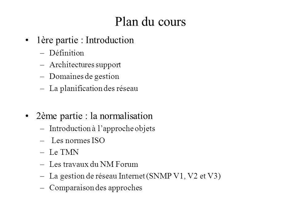 Plan du cours 1ère partie : Introduction