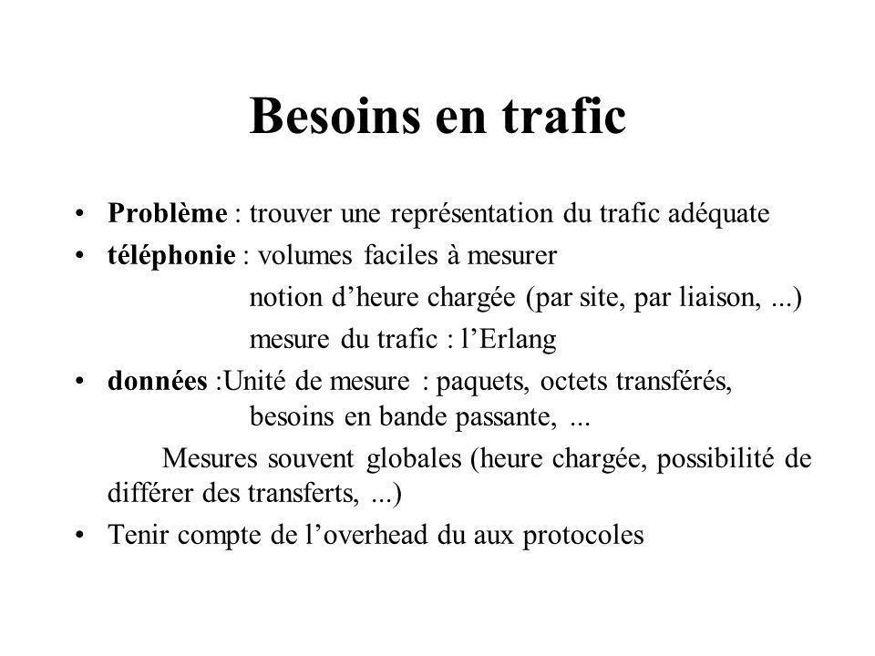 Besoins en trafic Problème : trouver une représentation du trafic adéquate. téléphonie : volumes faciles à mesurer.