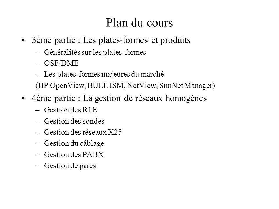 Plan du cours 3ème partie : Les plates-formes et produits