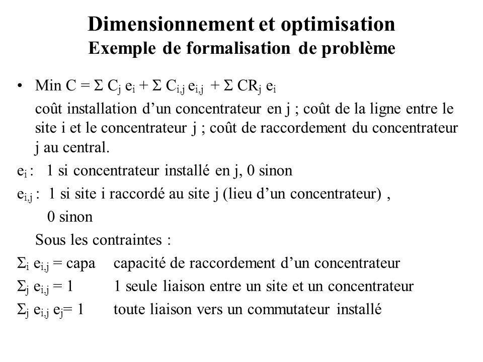 Dimensionnement et optimisation Exemple de formalisation de problème