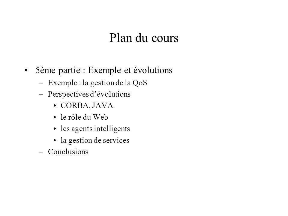 Plan du cours 5ème partie : Exemple et évolutions
