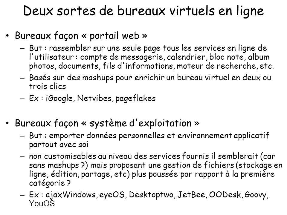 Deux sortes de bureaux virtuels en ligne