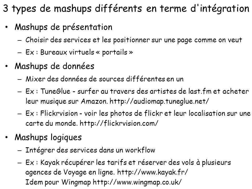 3 types de mashups différents en terme d intégration