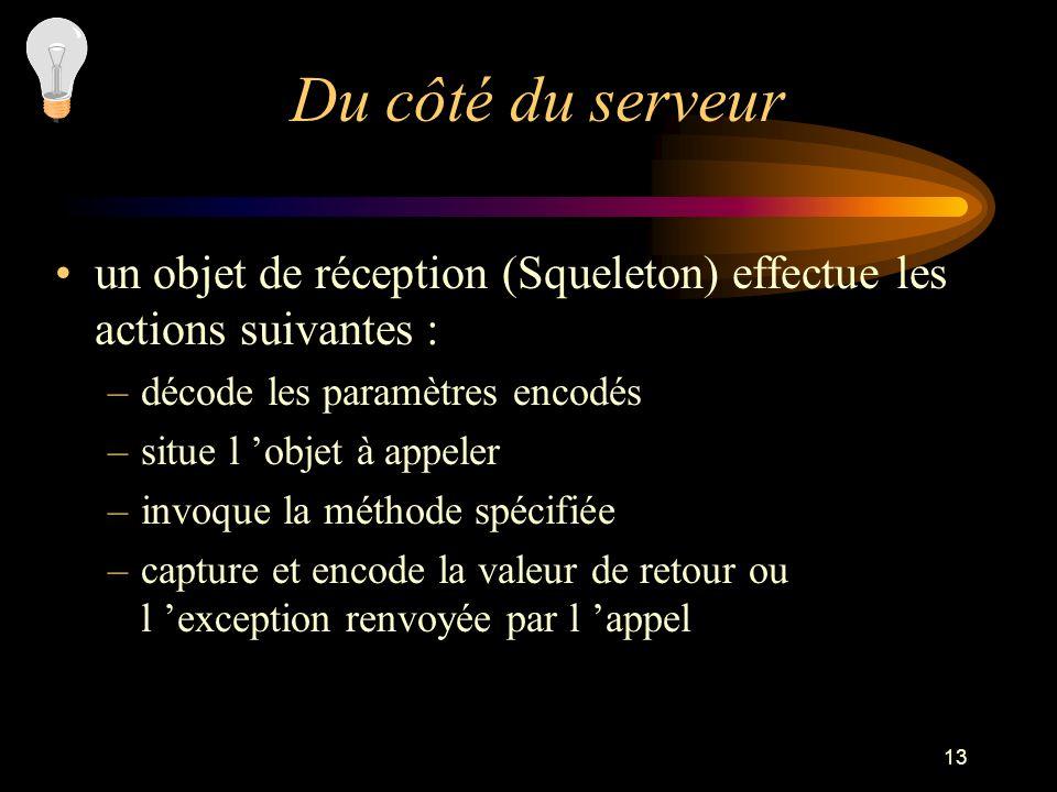 Du côté du serveur un objet de réception (Squeleton) effectue les actions suivantes : décode les paramètres encodés.
