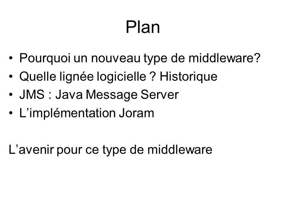 Plan Pourquoi un nouveau type de middleware