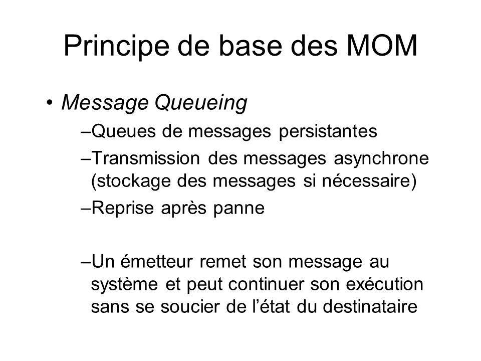 Principe de base des MOM