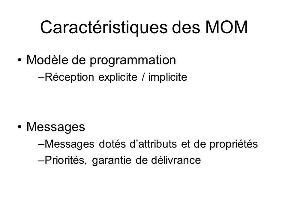 Caractéristiques des MOM