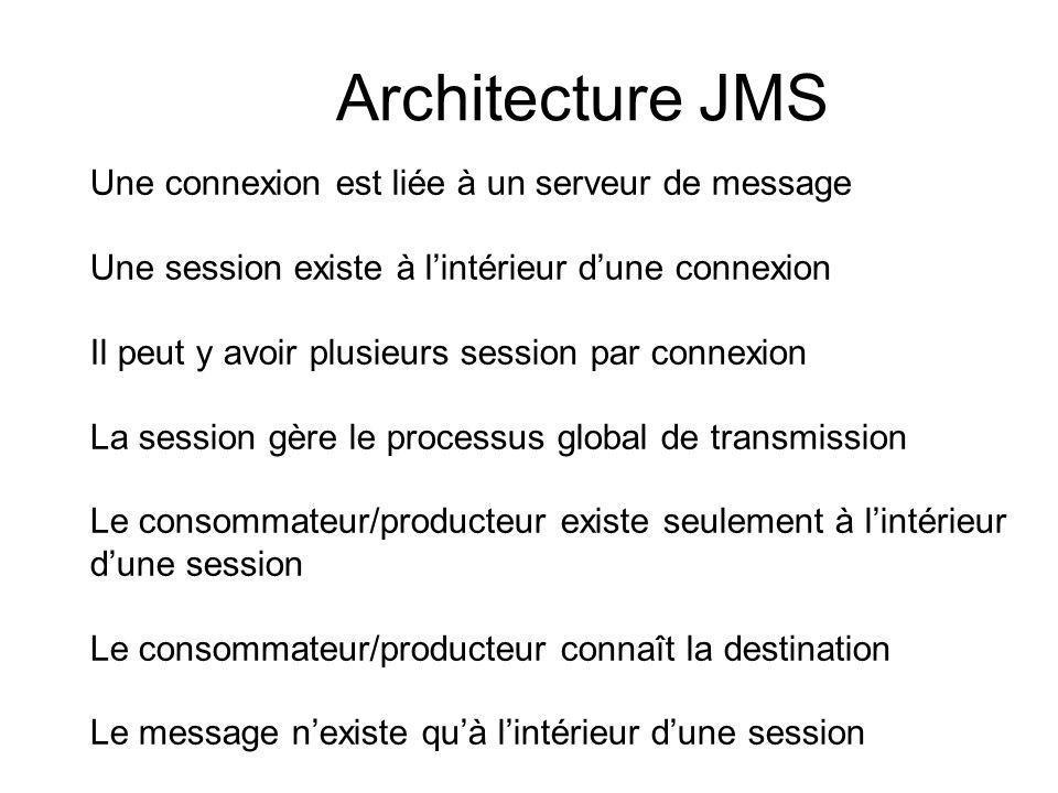 Architecture JMS Une connexion est liée à un serveur de message