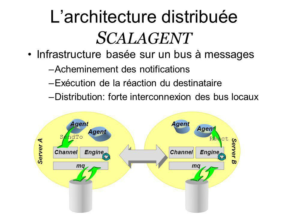 L'architecture distribuée SCALAGENT