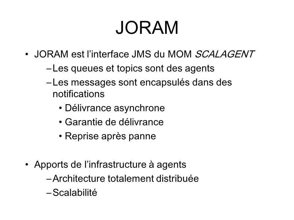 JORAM JORAM est l'interface JMS du MOM SCALAGENT