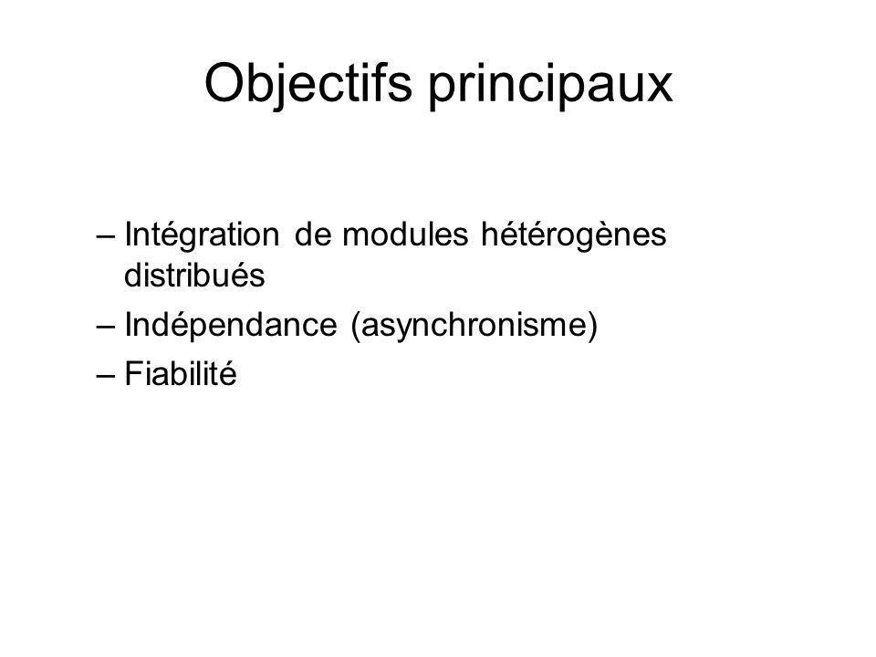 Objectifs principaux Intégration de modules hétérogènes distribués