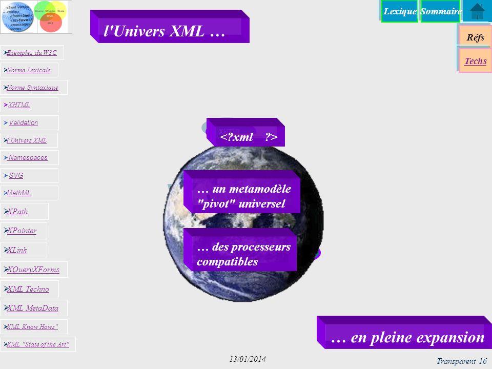 l Univers XML … … en pleine expansion < xml > CSS DOM