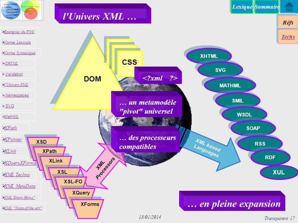 l Univers XML … … en pleine expansion CSS DOM < xml >
