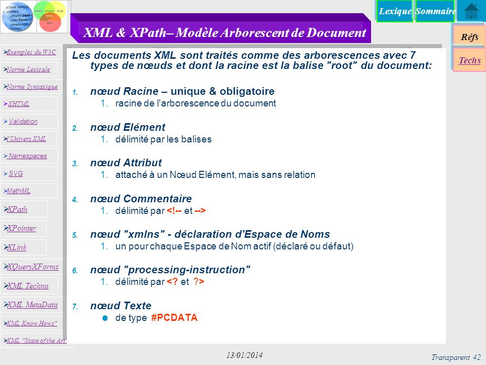 XML & XPath– Modèle Arborescent de Document