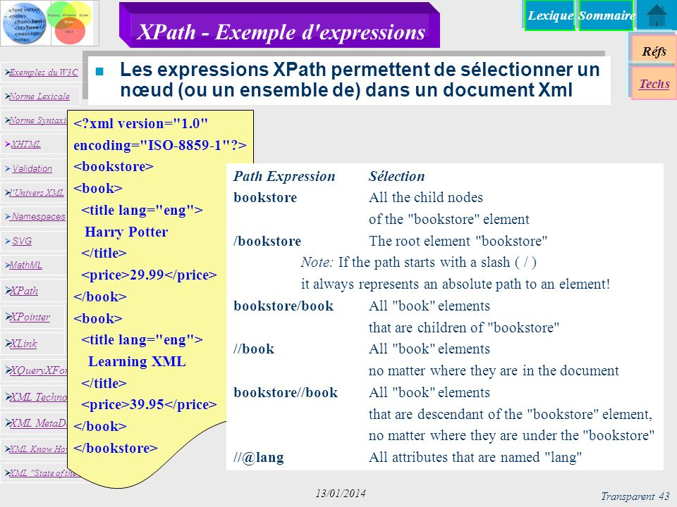 XPath - Exemple d expressions