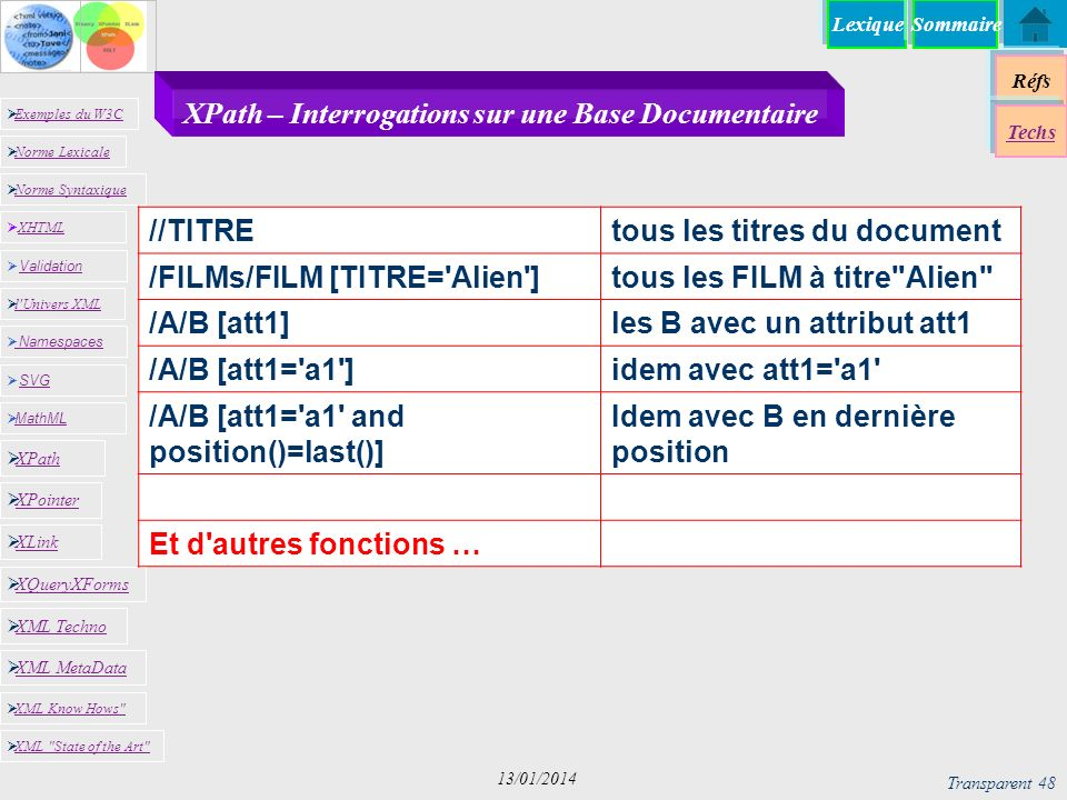 XPath – Interrogations sur une Base Documentaire