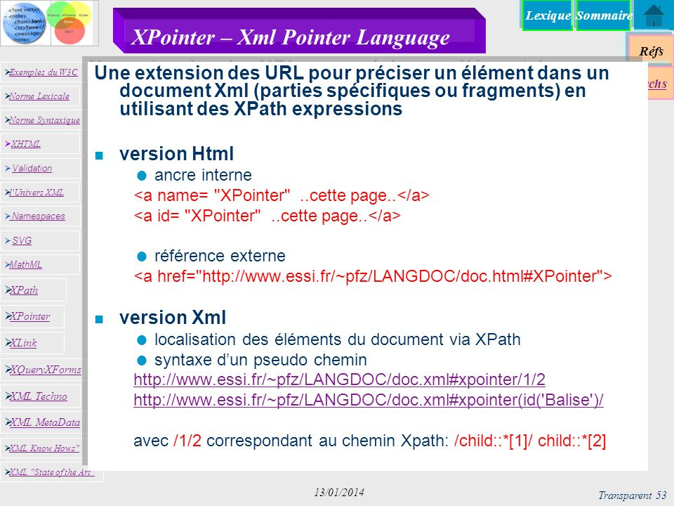 XPointer – Xml Pointer Language
