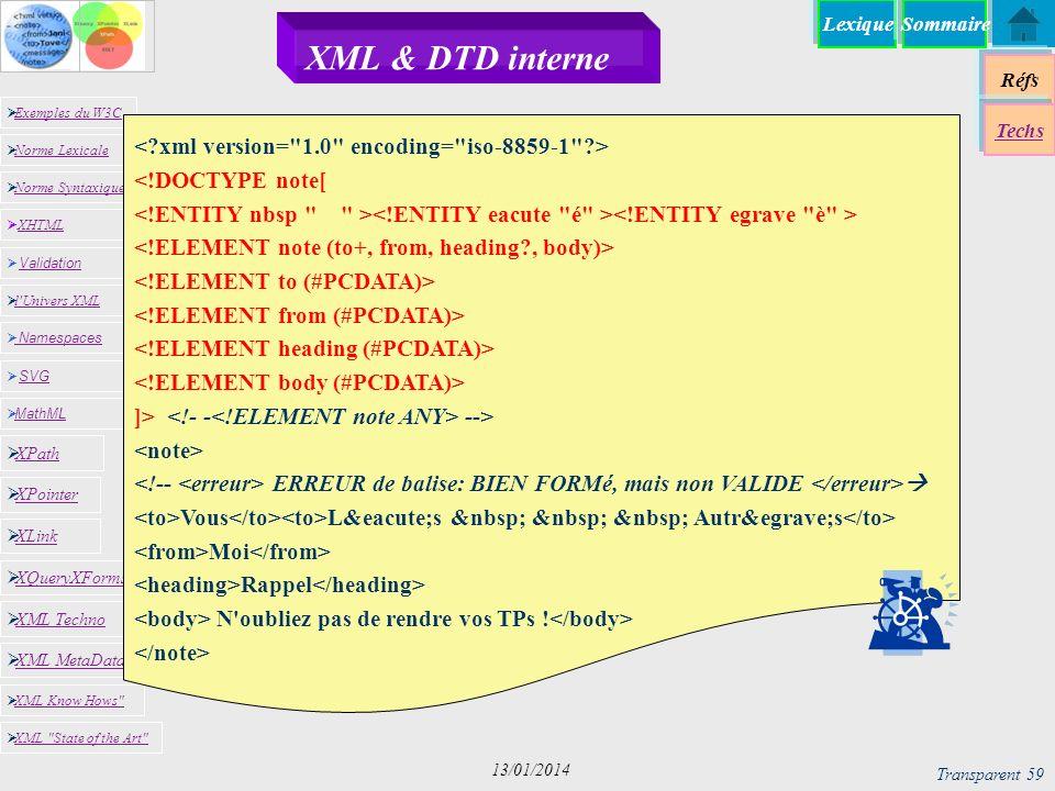XML & DTD interne < xml version= 1.0 encoding= iso-8859-1 >