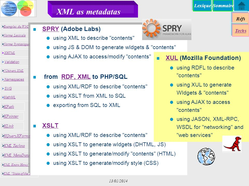 XML as metadatas SPRY (Adobe Labs) from RDF, XML to PHP/SQL