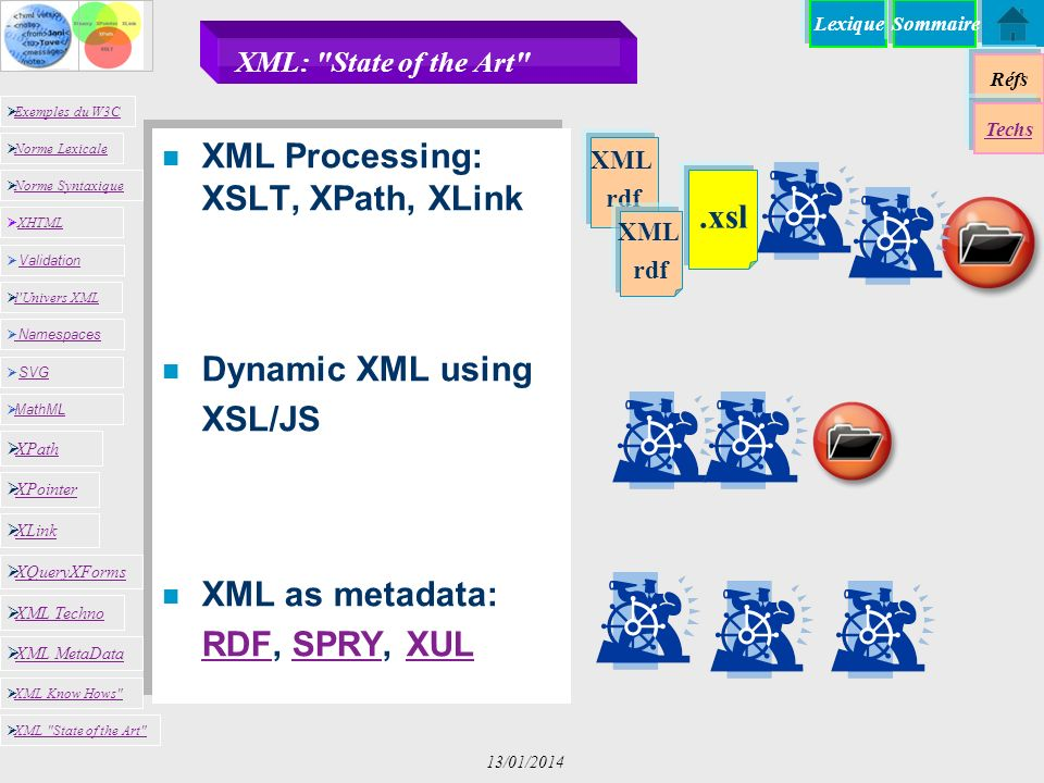 XML Processing: XSLT, XPath, XLink
