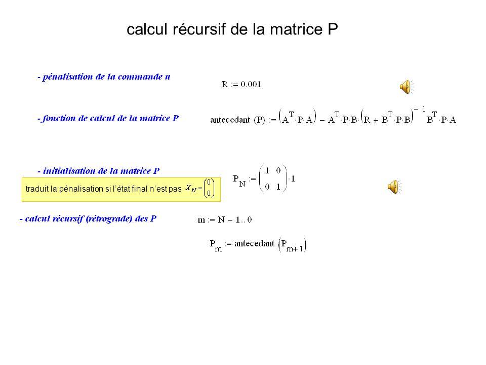 calcul récursif de la matrice P