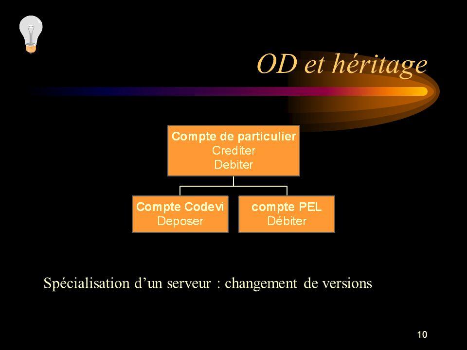 OD et héritage Spécialisation d'un serveur : changement de versions