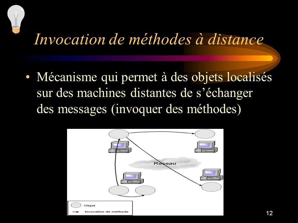 Invocation de méthodes à distance