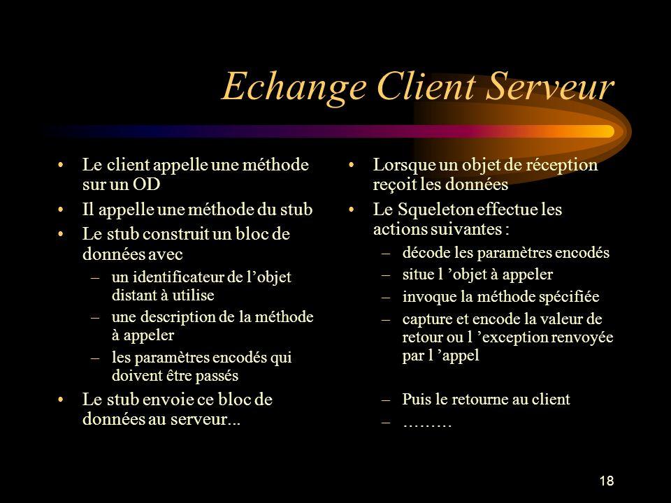 Echange Client Serveur