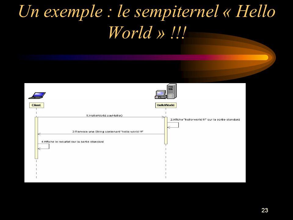 Un exemple : le sempiternel « Hello World » !!!