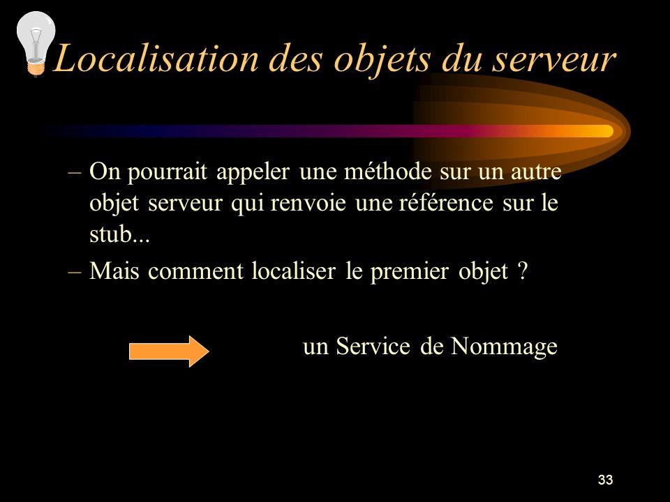 Localisation des objets du serveur